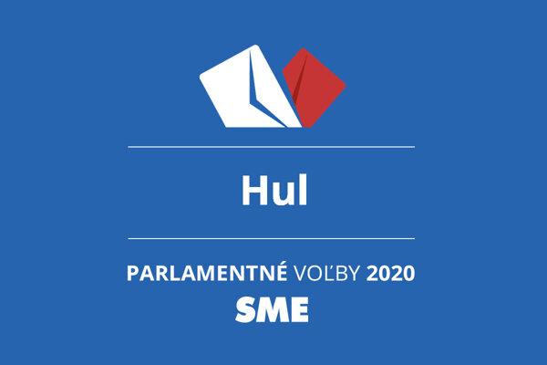 Výsledky volieb 2020 v obci Hul
