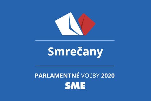 Výsledky volieb 2020 v obci Smrečany