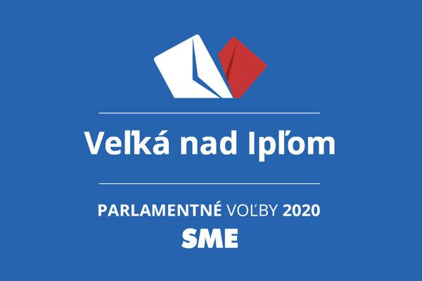 Výsledky volieb 2020 v obci Veľká nad Ipľom