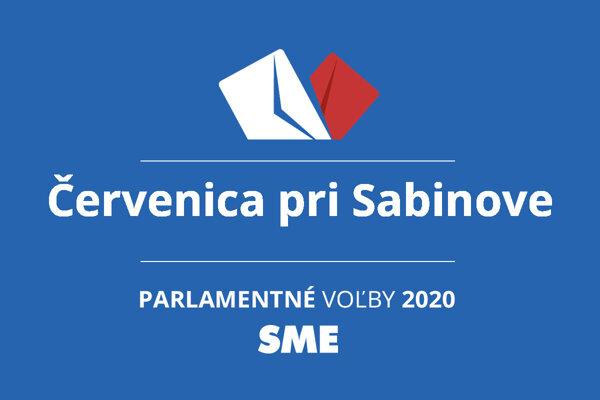 Výsledky volieb 2020 v obci Červenica pri Sabinove