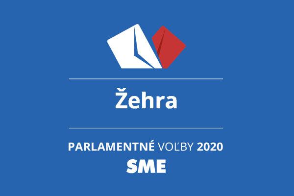 Výsledky volieb 2020 v obci Žehra