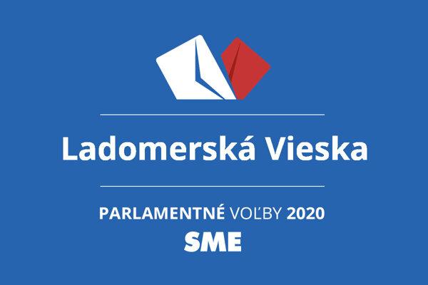 Výsledky volieb 2020 v obci Ladomerská Vieska