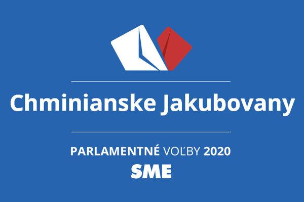 Výsledky volieb 2020 v obci Chminianske Jakubovany
