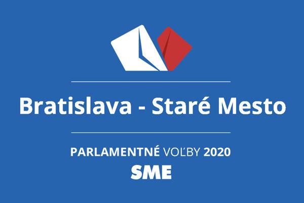 Výsledky volieb 2020 v obci Bratislava - Staré Mesto