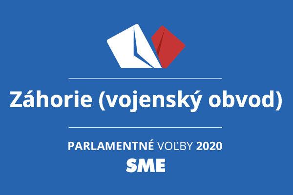 Výsledky volieb 2020 v obci Záhorie (vojenský obvod)