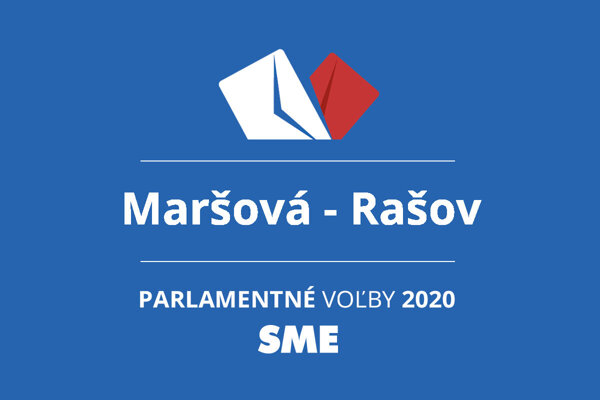 Výsledky volieb 2020 v obci Maršová - Rašov