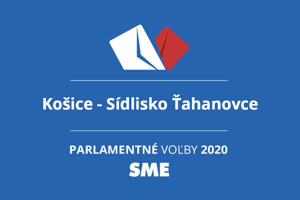 Výsledky volieb 2020 v obci Košice - Sídlisko Ťahanovce