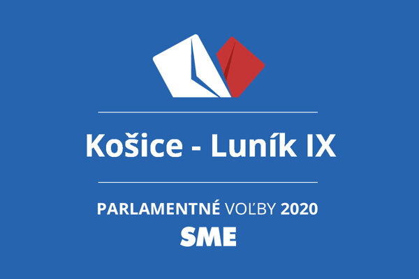 Výsledky volieb 2020 v obci Košice - Luník IX