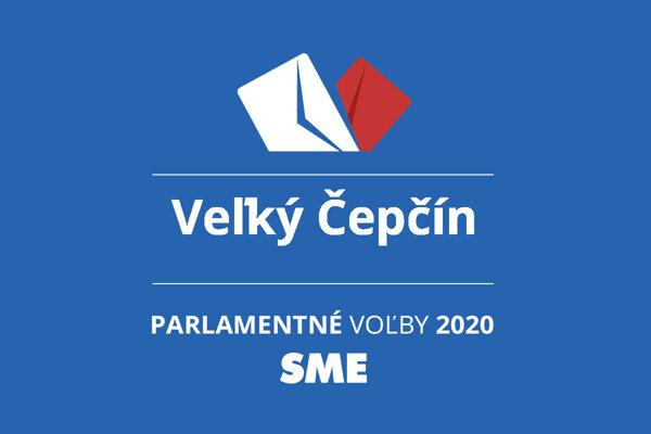 Výsledky volieb 2020 v obci Veľký Čepčín