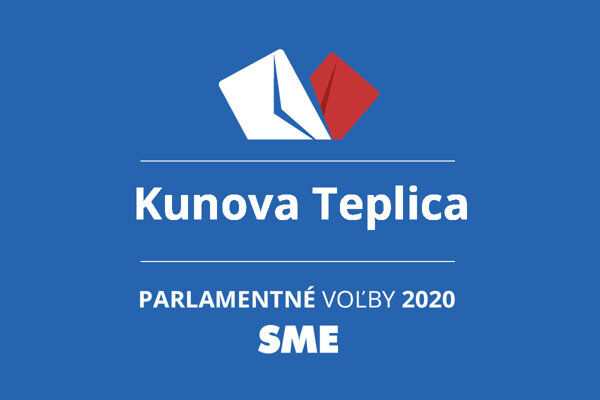 Výsledky volieb 2020 v obci Kunova Teplica