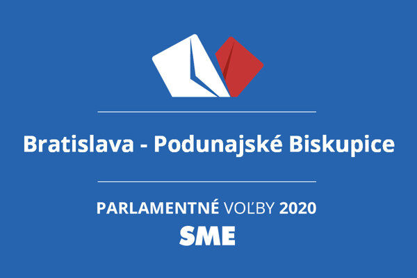 Výsledky volieb 2020 v obci Bratislava - Podunajské Biskupice