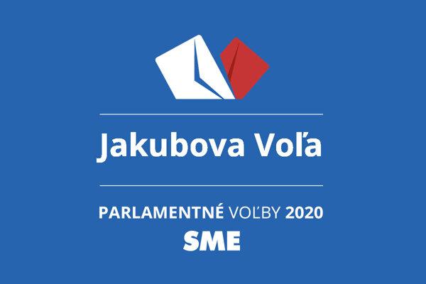 Výsledky volieb 2020 v obci Jakubova Voľa
