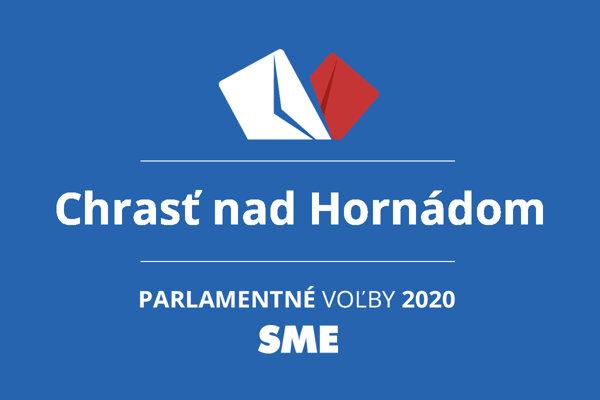 Výsledky volieb 2020 v obci Chrasť nad Hornádom
