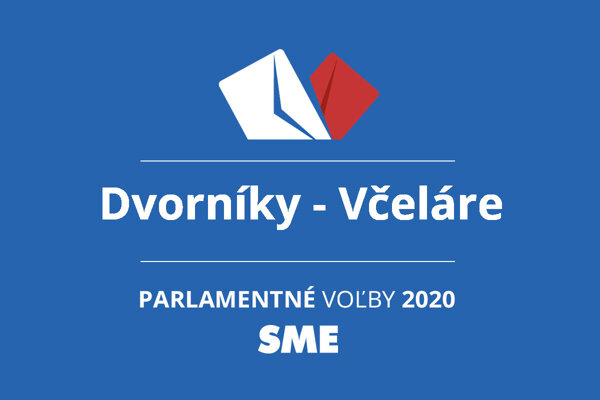 Výsledky volieb 2020 v obci Dvorníky - Včeláre
