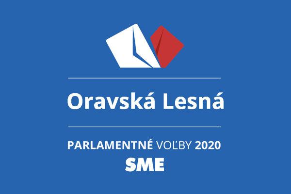 Výsledky volieb 2020 v obci Oravská Lesná