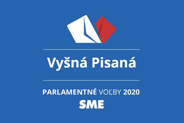 Výsledky volieb 2020 v obci Vyšná Pisaná
