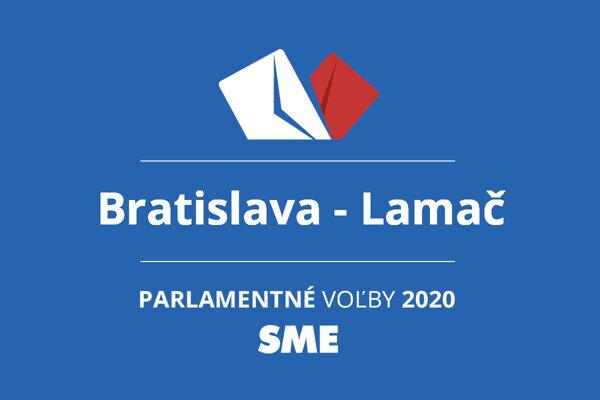 Výsledky volieb 2020 v obci Bratislava - Lamač