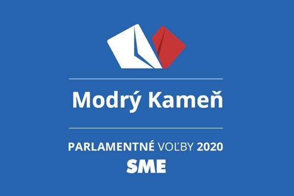 Výsledky volieb 2020 v obci Modrý Kameň