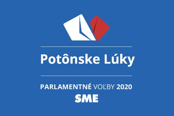 Výsledky volieb 2020 v obci Potônske Lúky