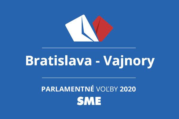Výsledky volieb 2020 v obci Bratislava - Vajnory