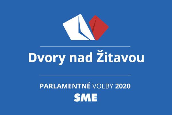 Výsledky volieb 2020 v obci Dvory nad Žitavou