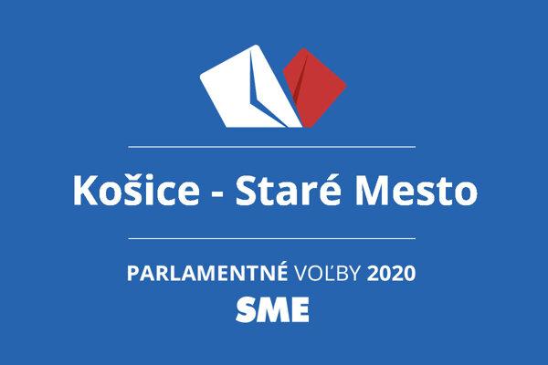 Výsledky volieb 2020 v obci Košice - Staré Mesto