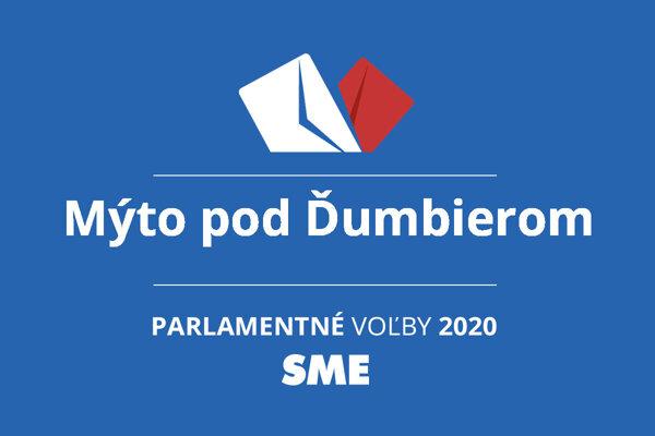 Výsledky volieb 2020 v obci Mýto pod Ďumbierom