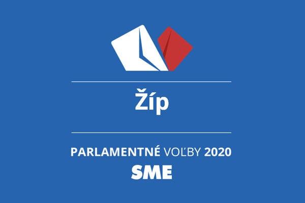 Výsledky volieb 2020 v obci Žíp
