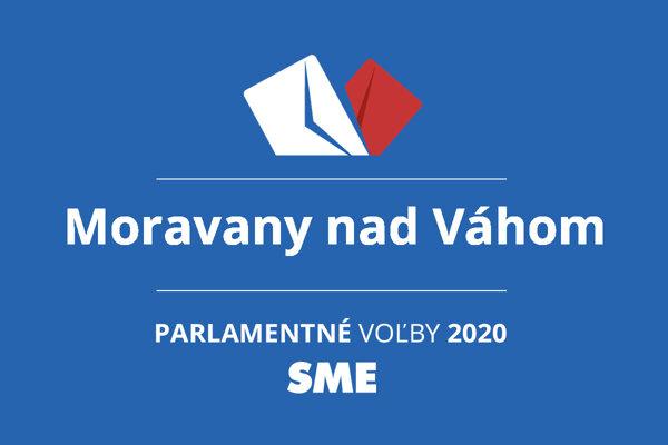 Výsledky volieb 2020 v obci Moravany nad Váhom