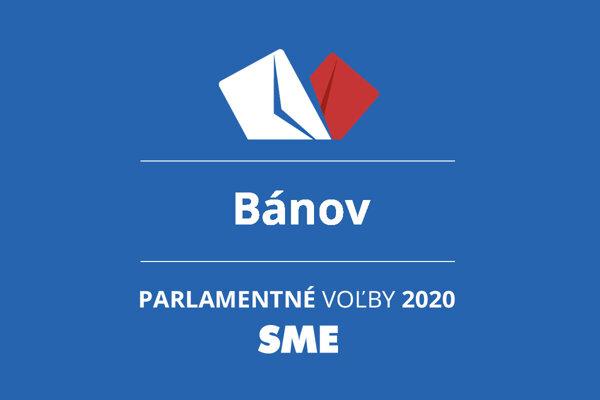 Výsledky volieb 2020 v obci Bánov