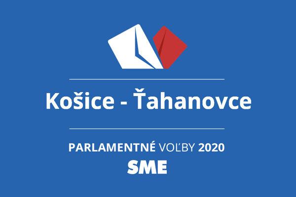 Výsledky volieb 2020 v obci Košice - Ťahanovce
