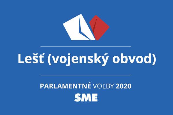 Výsledky volieb 2020 v obci Lešť (vojenský obvod)
