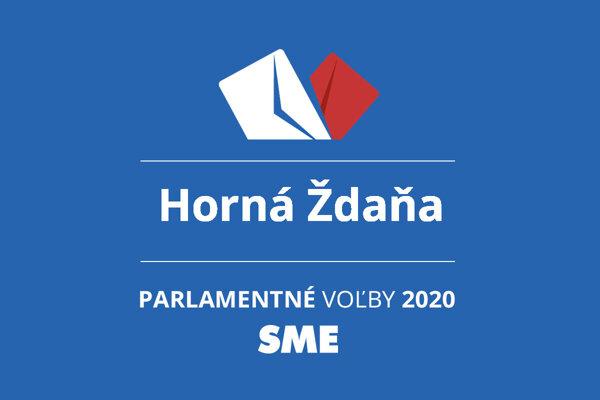 Výsledky volieb 2020 v obci Horná Ždaňa