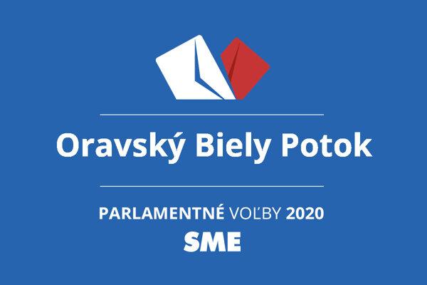 Výsledky volieb 2020 v obci Oravský Biely Potok