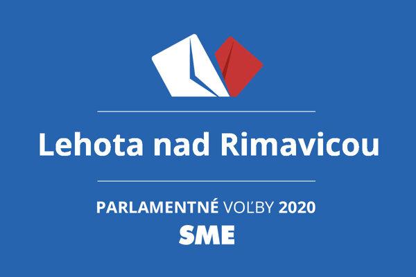 Výsledky volieb 2020 v obci Lehota nad Rimavicou