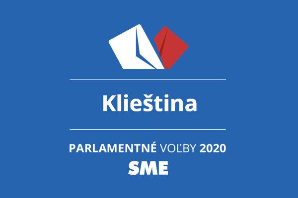 Výsledky volieb 2020 v obci Klieština