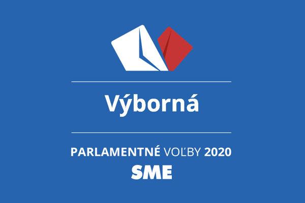 Výsledky volieb 2020 v obci Výborná