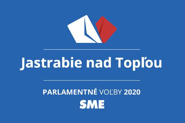 Výsledky volieb 2020 v obci Jastrabie nad Topľou