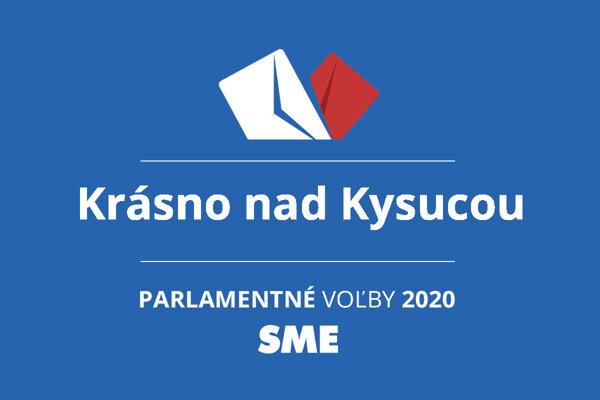 Výsledky volieb 2020 v obci Krásno nad Kysucou