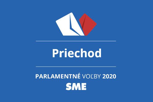 Výsledky volieb 2020 v obci Priechod