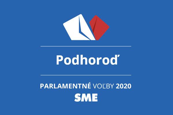 Výsledky volieb 2020 v obci Podhoroď