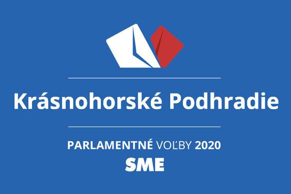 Výsledky volieb 2020 v obci Krásnohorské Podhradie