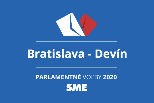 Výsledky volieb 2020 v obci Bratislava - Devín