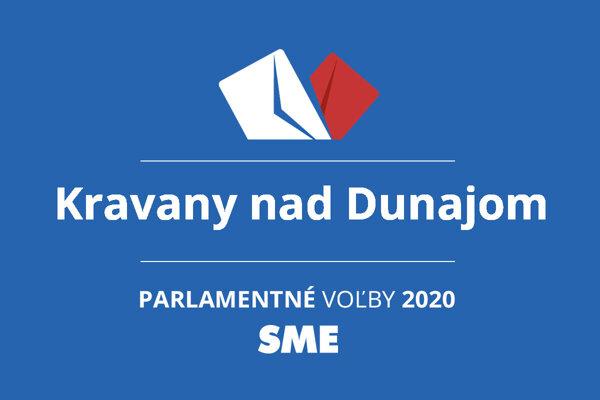 Výsledky volieb 2020 v obci Kravany nad Dunajom
