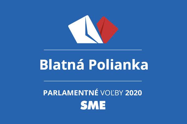 Výsledky volieb 2020 v obci Blatná Polianka