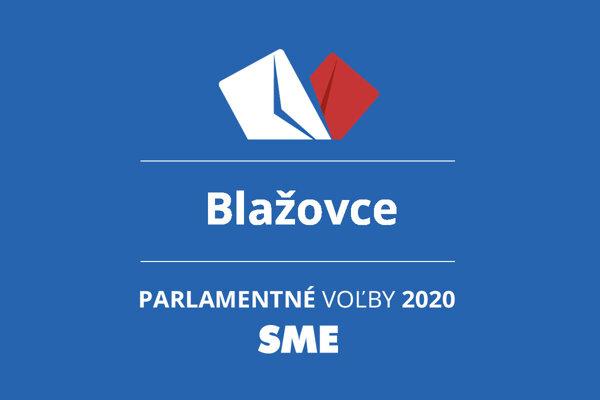 Výsledky volieb 2020 v obci Blažovce