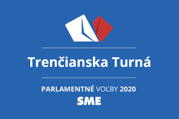 Výsledky volieb 2020 v obci Trenčianska Turná