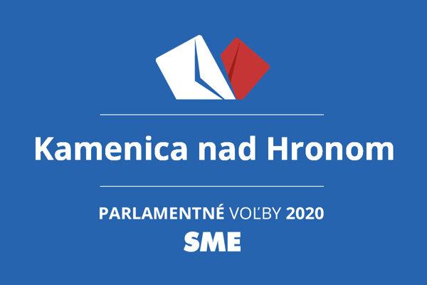 Výsledky volieb 2020 v obci Kamenica nad Hronom