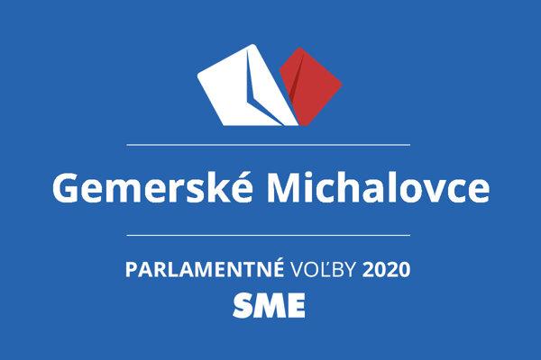 Výsledky volieb 2020 v obci Gemerské Michalovce
