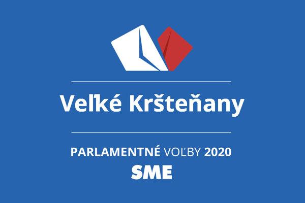 Výsledky volieb 2020 v obci Veľké Kršteňany